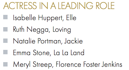 2017-oscars-actres-leading-role