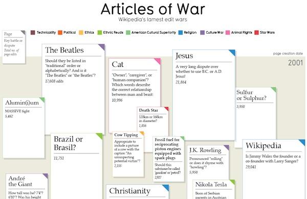 Articles of War (excerpt)