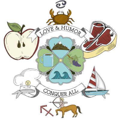 Family crest using gallo crest creator