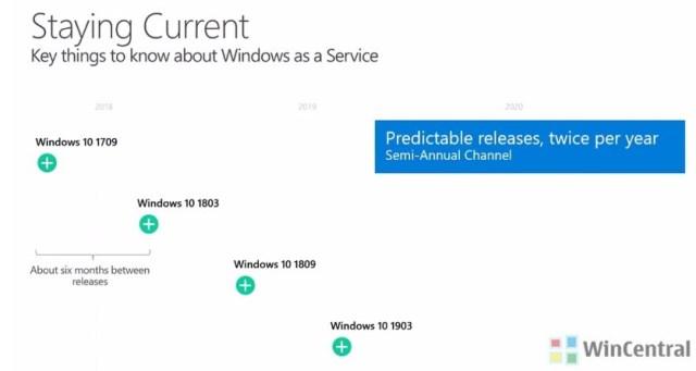 Windows 10 version 1809 & 1903 to follow version 1803