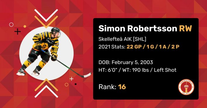 """Simon Robertsson 2021 Draft Profile Card. Right Wing. Skellefteå AIK (SHL). 2021 Stats: 22 Games Played, 1 Goals, 1 Assists, 2 Points. Date of Birth: February 5, 2003. Height: 6'0"""". Weight: 190 pounds. Left shot. Draft Rank: 16."""