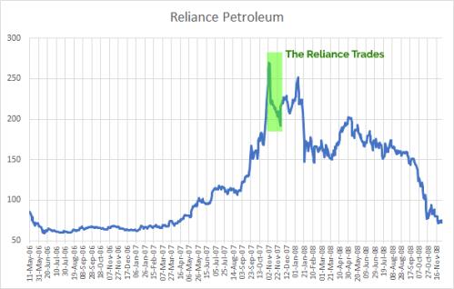 RPL-Chart