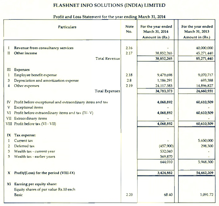Flashnet-Profit-and-Loss-for-FY-ending-2014