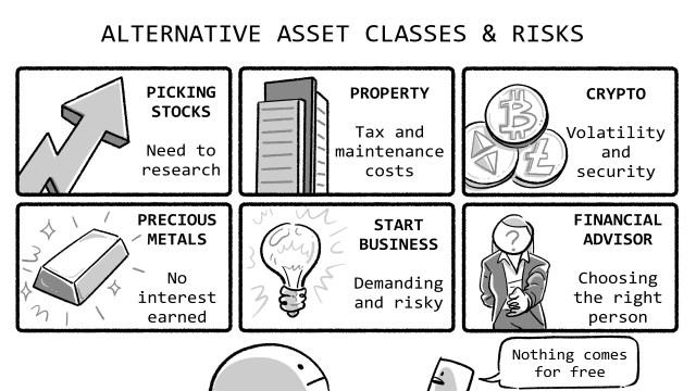 InvestorOne_WhenToStartActive_005