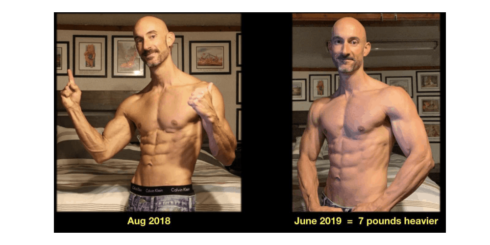 Shredded After 40 Course Results