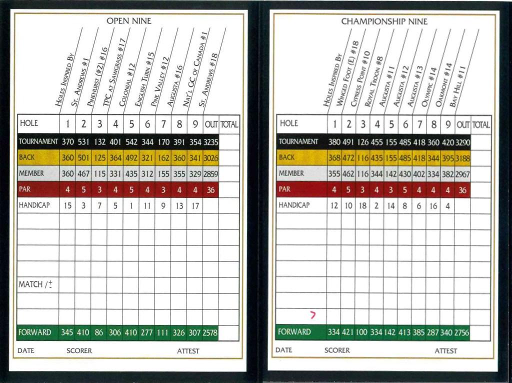 The World Tour golf links scorecard
