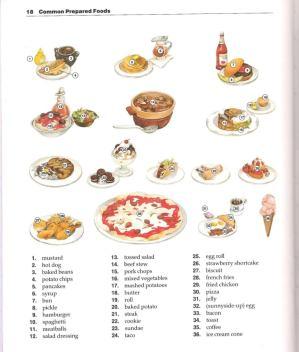 تعلم الأطعمة الجاهزة في كتاب The New Oxford Picture Dictionary