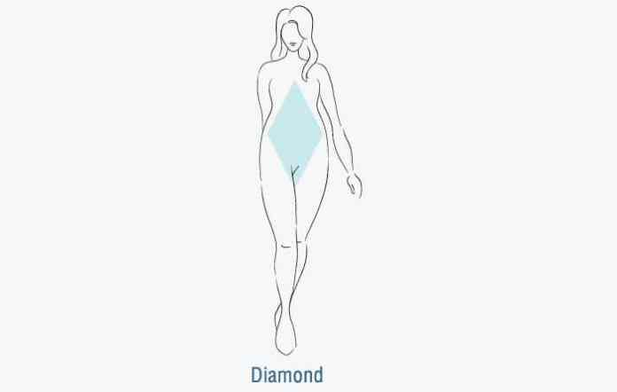 Diamond shaped body