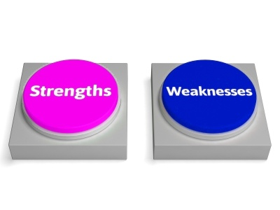 Strengths and Weaknesses © Stuart Miles