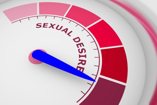 Sexual desire meter