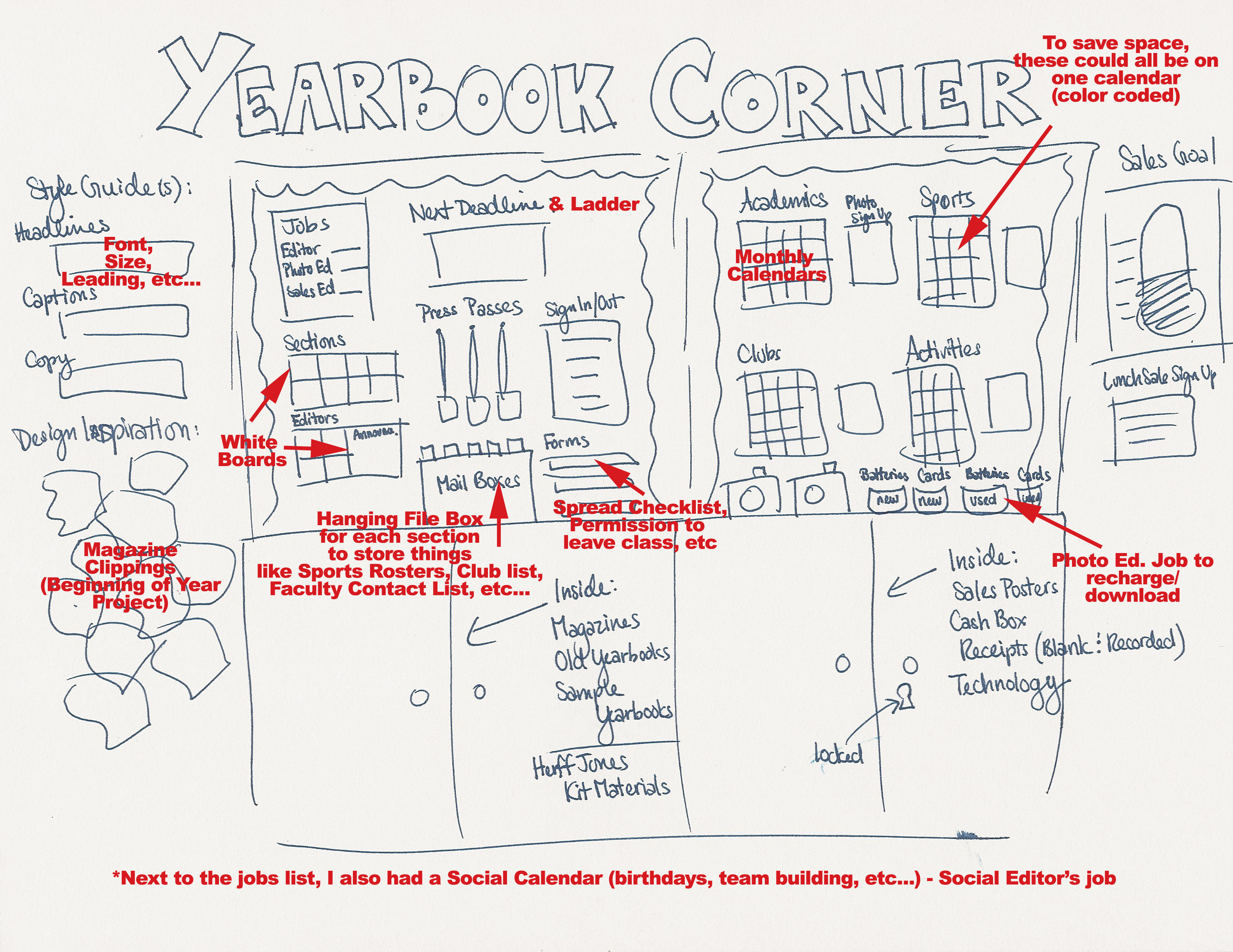 Our 5 Best Yearbook Tips To Get The Year Started