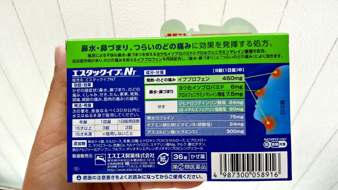Buy Medicine in Japan - Reading the Labels