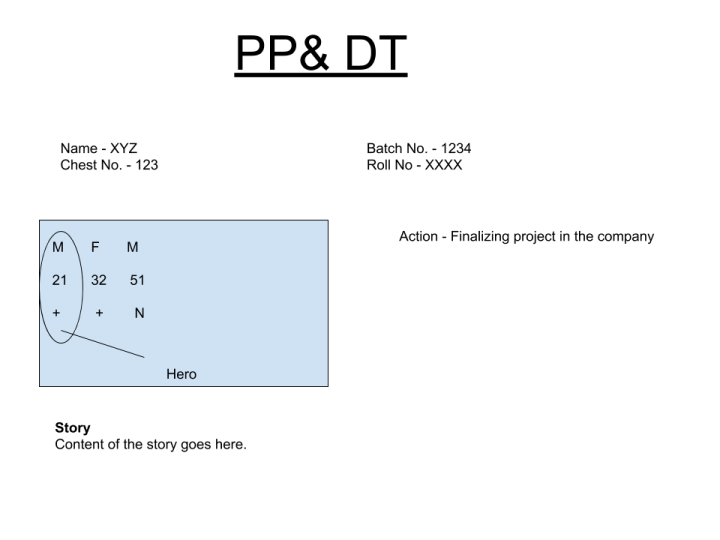 PPDT Story Format - how to write story for PPDT