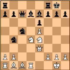 calcular mejor en ajedrez