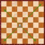 cómo mueve el alfil en ajedrez