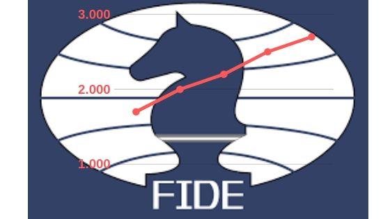Cómo obtener ELO FIDE en ajedrez?