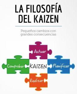 Filosofía Kaizen para progresar en ajedrez