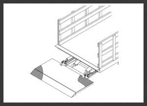 Thieman Tailgates  Hydraulic Lift Gate Manufacturer