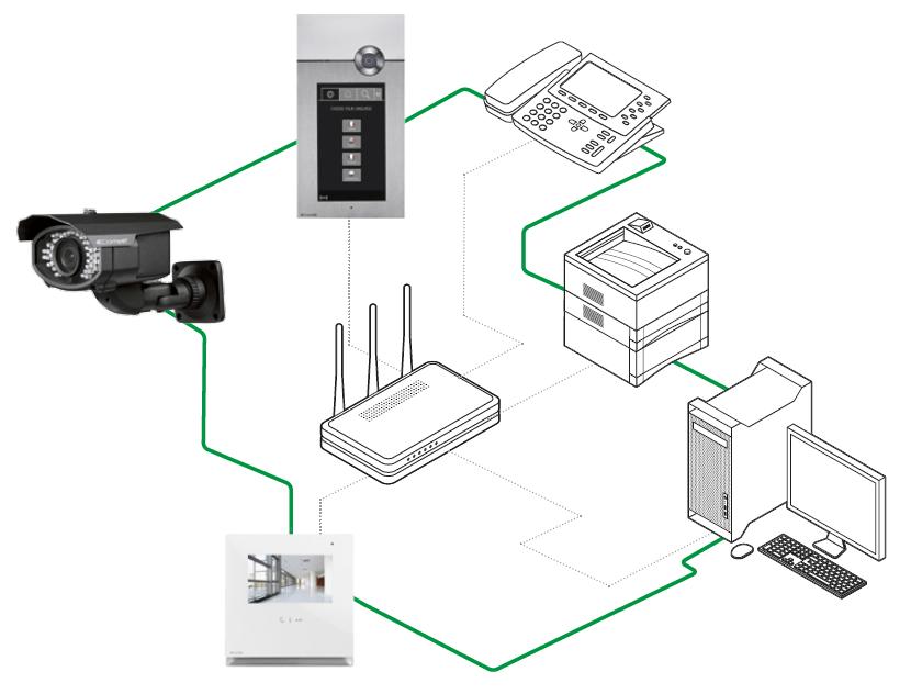 Quan sát các khu vực công cộng trong tòa nhà thông qua camera chung và màn hình trong căn hộ
