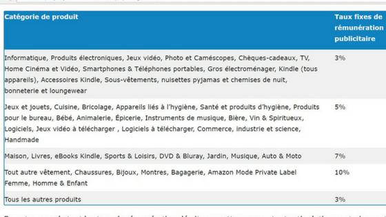 tableau du commissionnement Amazon