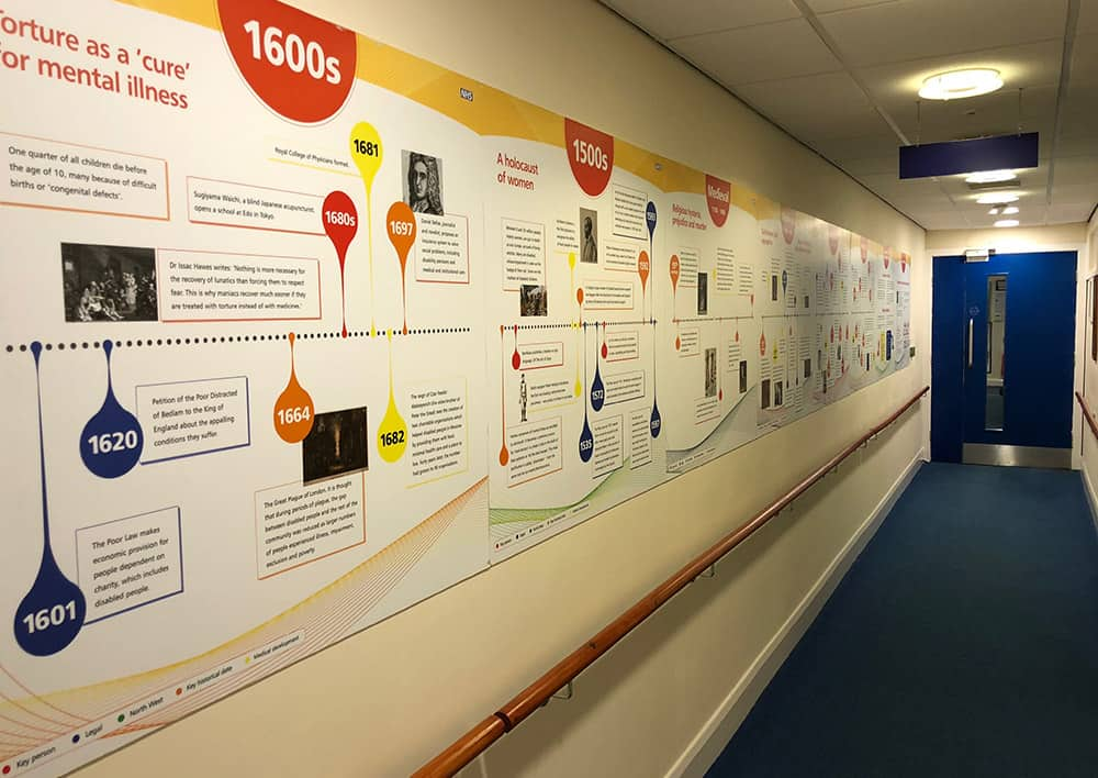 Disability Timeline worked on in collaboration with Dave Thompson MBE