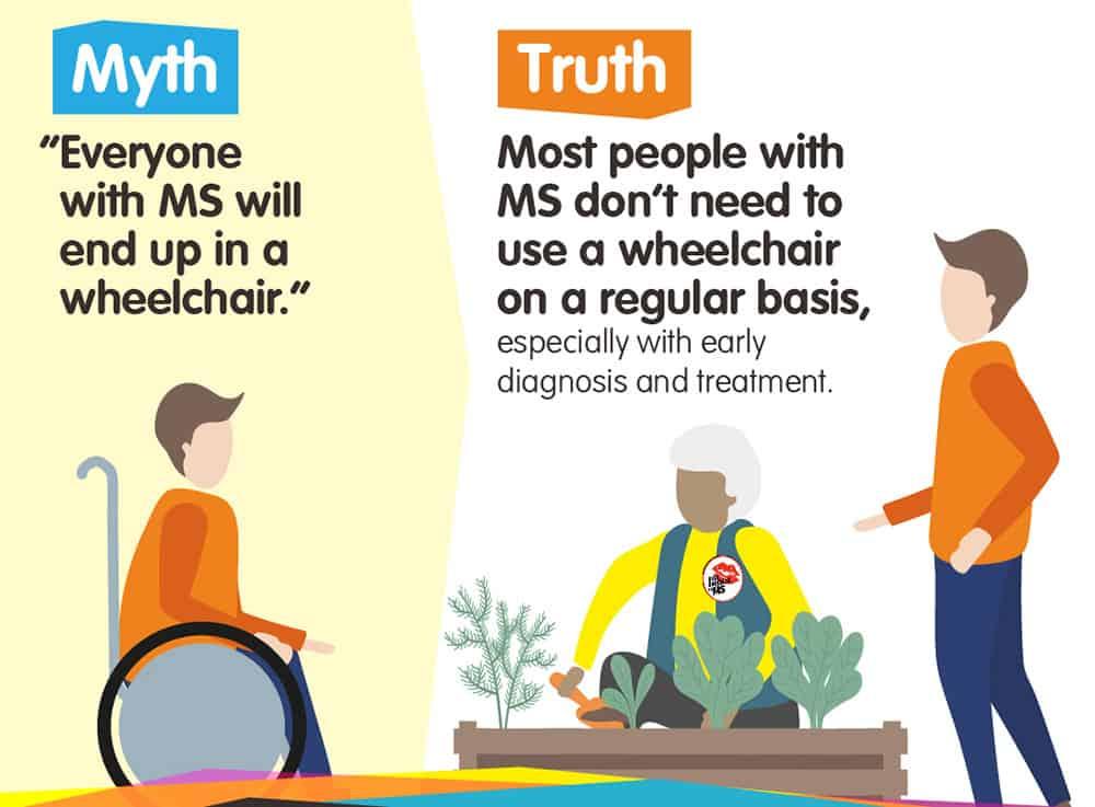 MS wheelchair myth and truth bust