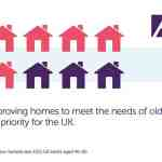 Ageing Better research improving housing for old people