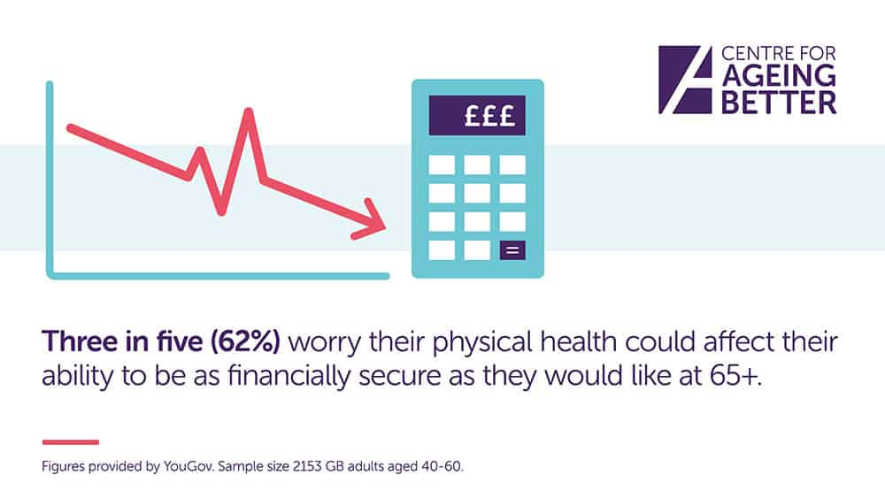 Ageing Better research physical health concerns