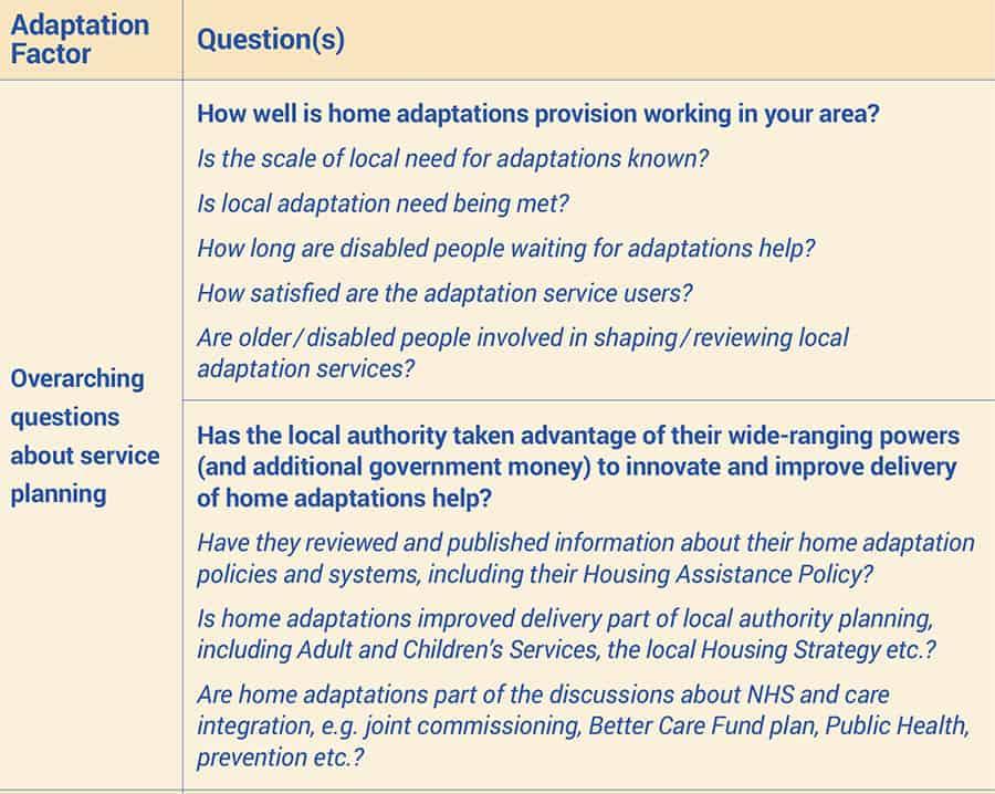 Care & Repair England housing adaptations checklist image