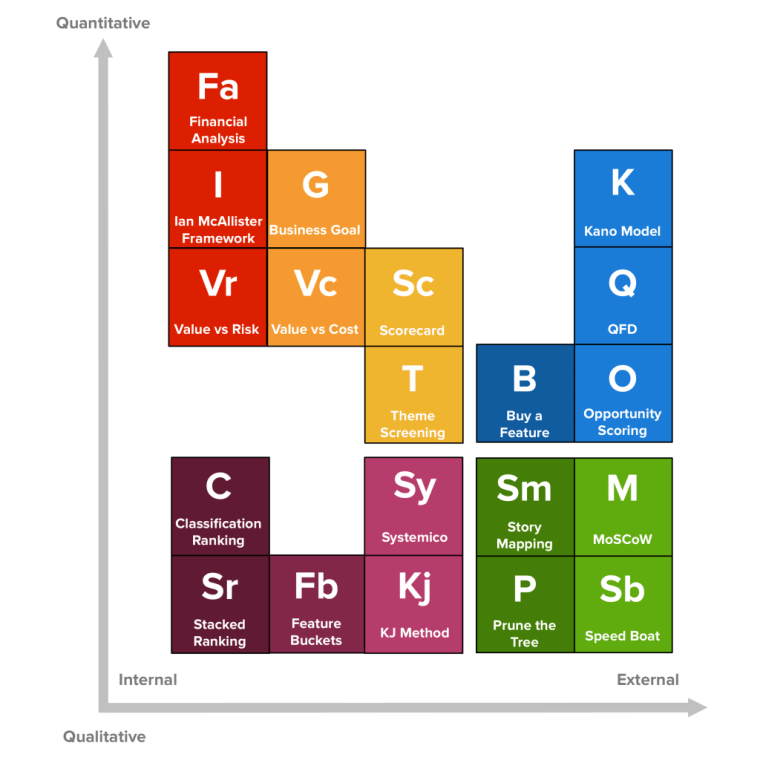 periodic-table-1024x1024.png