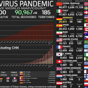Corona Virus Pandemic Live Counter 2020