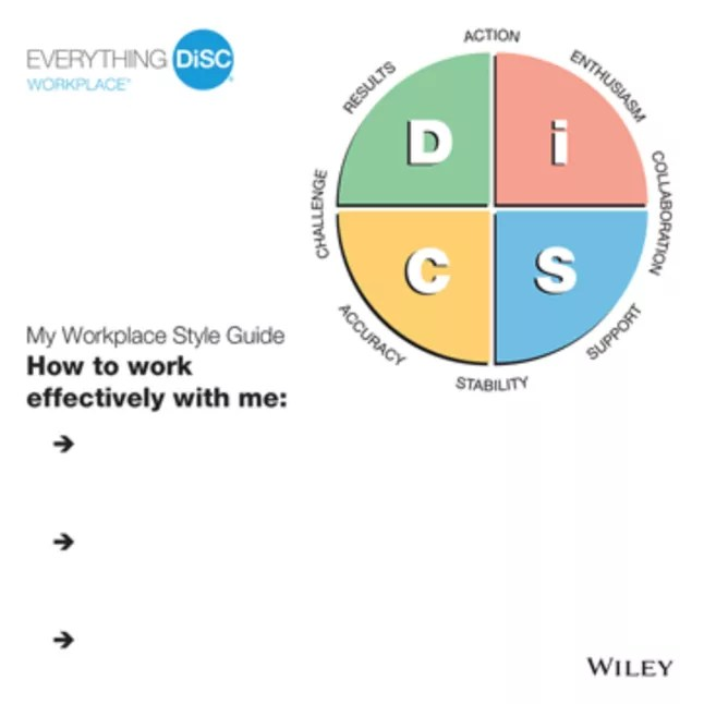 Everything DiSC Workplace Style Guides - TH!NK Training
