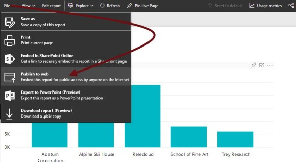 How Do I: Create a PowerPoint presentation of a Power BI report