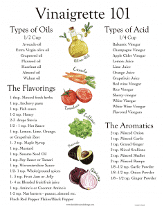 Vinaigrette Recipes 101 - Free printable to help you make delicious salad dressings