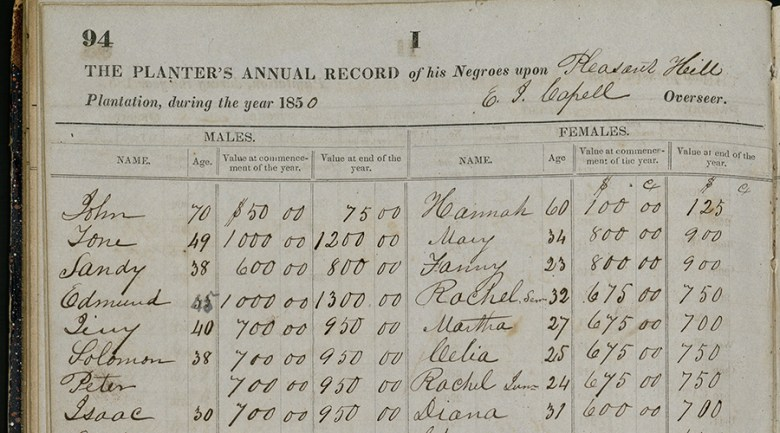 accounting for slavery - inventory
