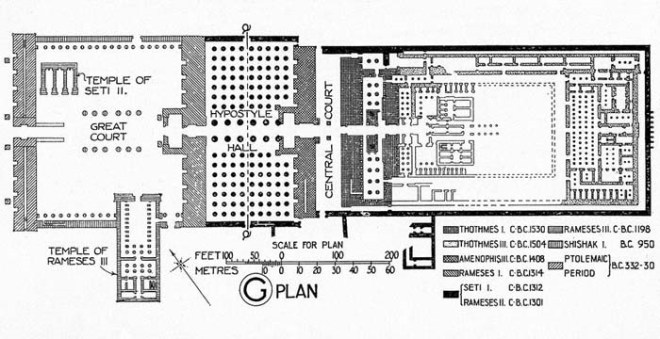 Role of the Temple in Egyptian Cities - pic3 - temple of amon