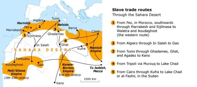 slave trade routes through the sahara desert