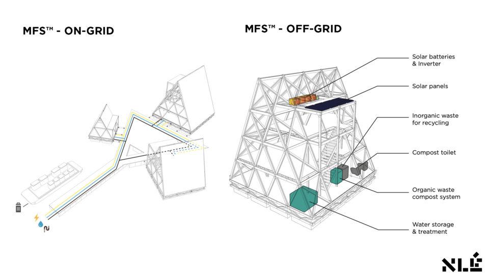 Makoko Floating System – MFS™ | NLÉ