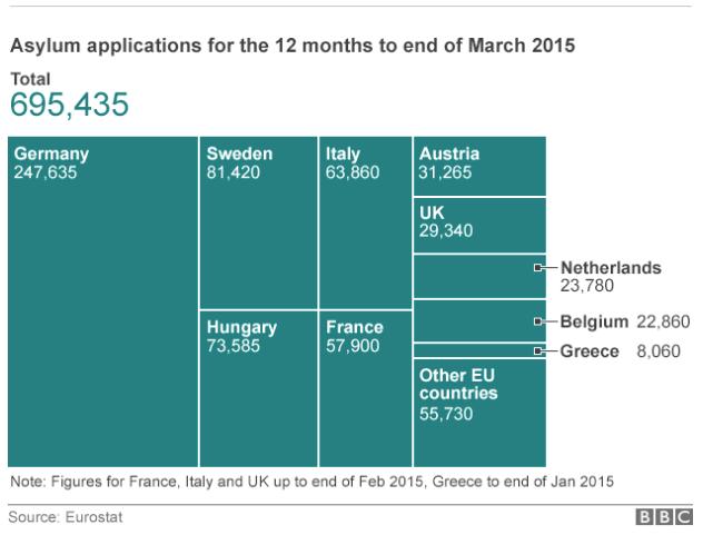bbc_stats_refugees