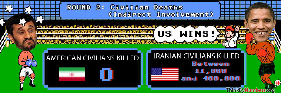 War: Iranian Civilian Deaths from Indirect US Involvement (Infographic)