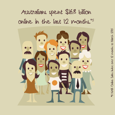 australians-spend-16-billion-001