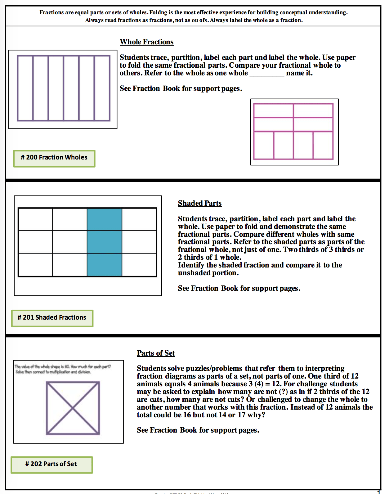 Fractions Bercs Cards Thinking 101