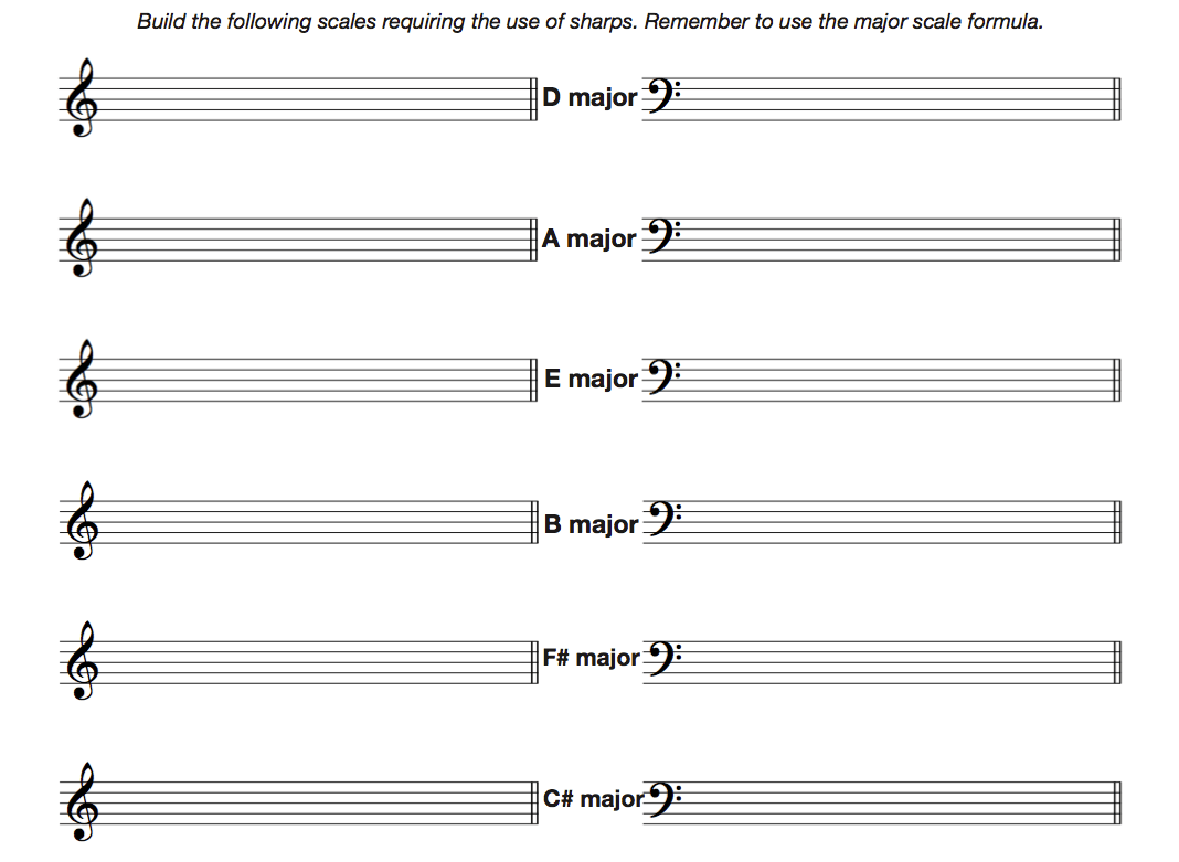 C and G major scales