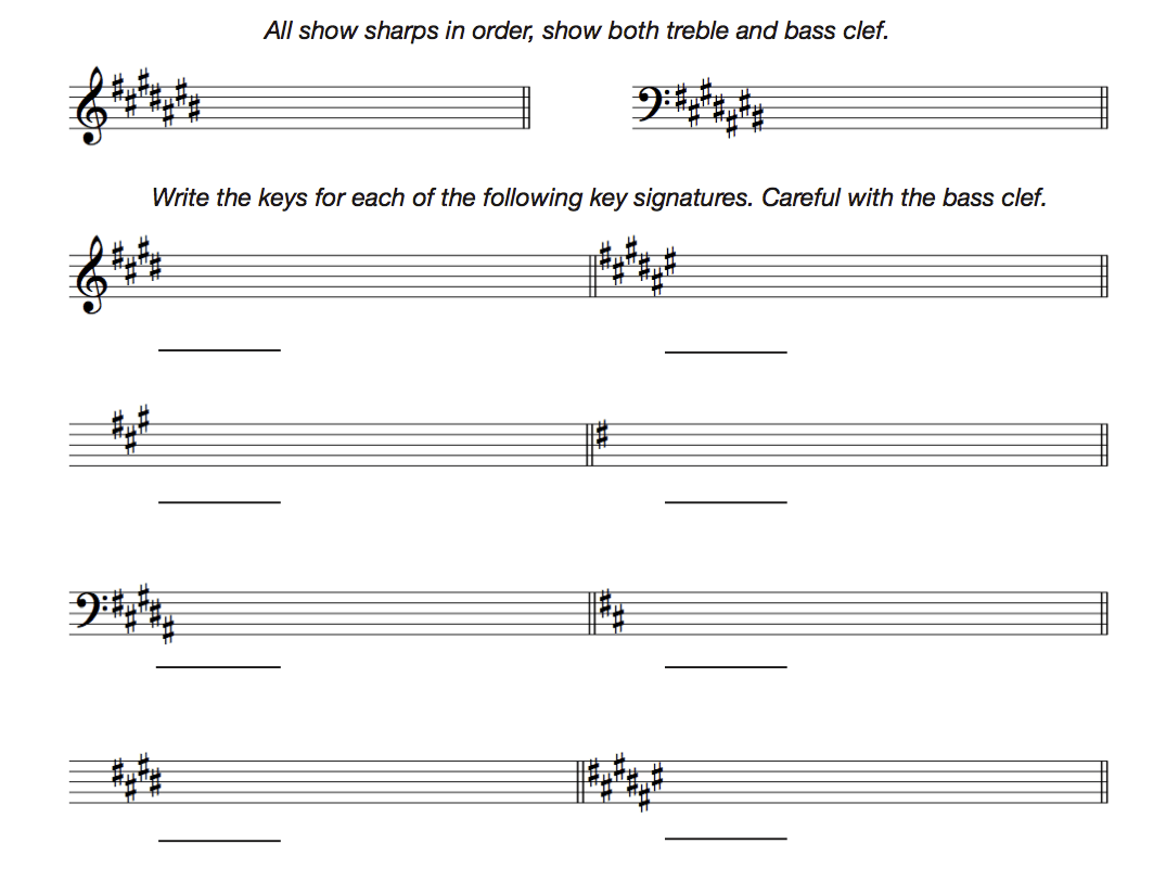 Thinking Music Theory 101 Major Scales And Sharps