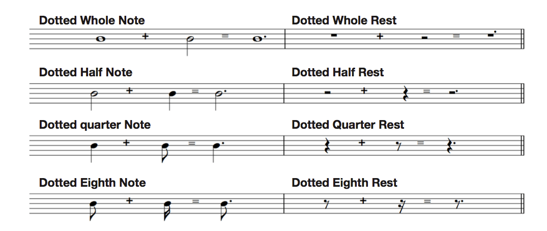 Thinking Music Theory 101: Note Values