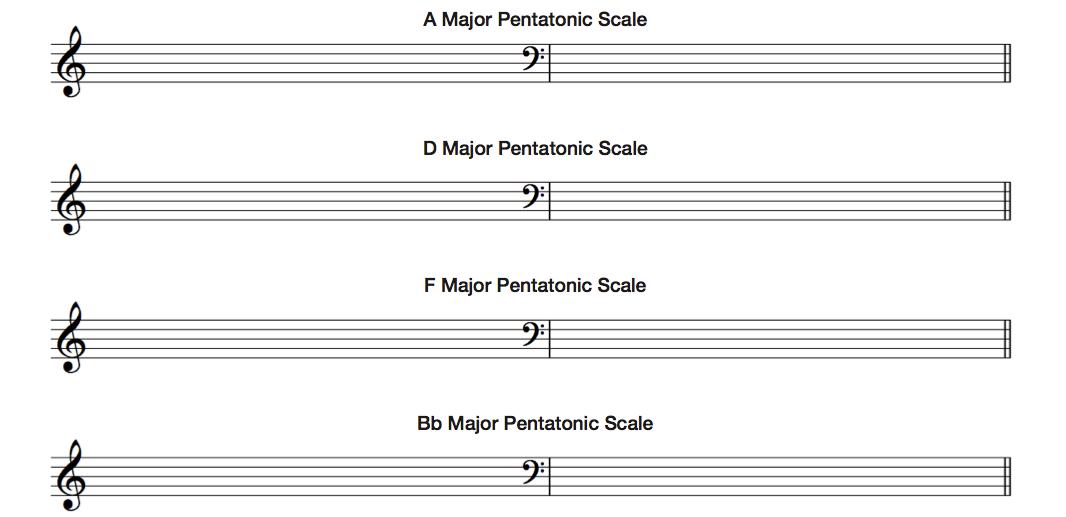major pentatonic exercise