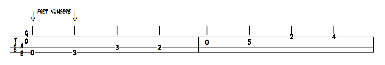 Thinking Musician Bass tab