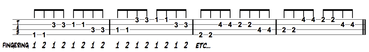 Thinking Musician Bass Box Pattern