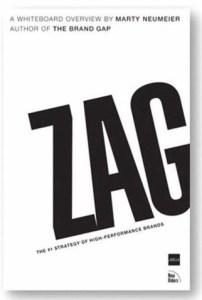 Zag-Book