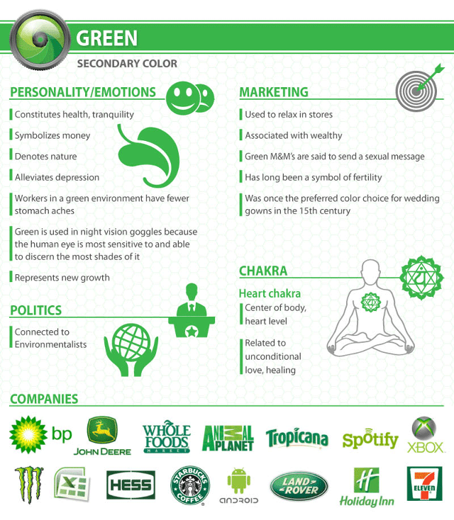 green-what-your-logos-color-may-say-about-your-company-infographic